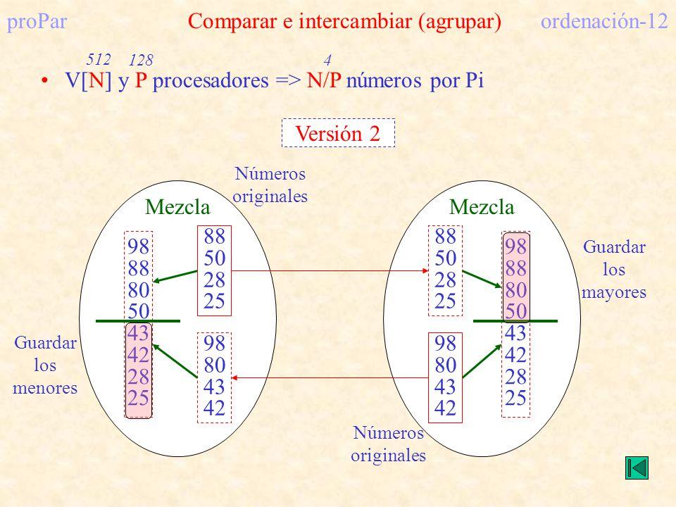 Versión 2 88 50 28 25 98 80 43 42 Números originales Números originales proParComparar e intercambiar (agrupar)ordenación-12 V[N] y P procesadores =>