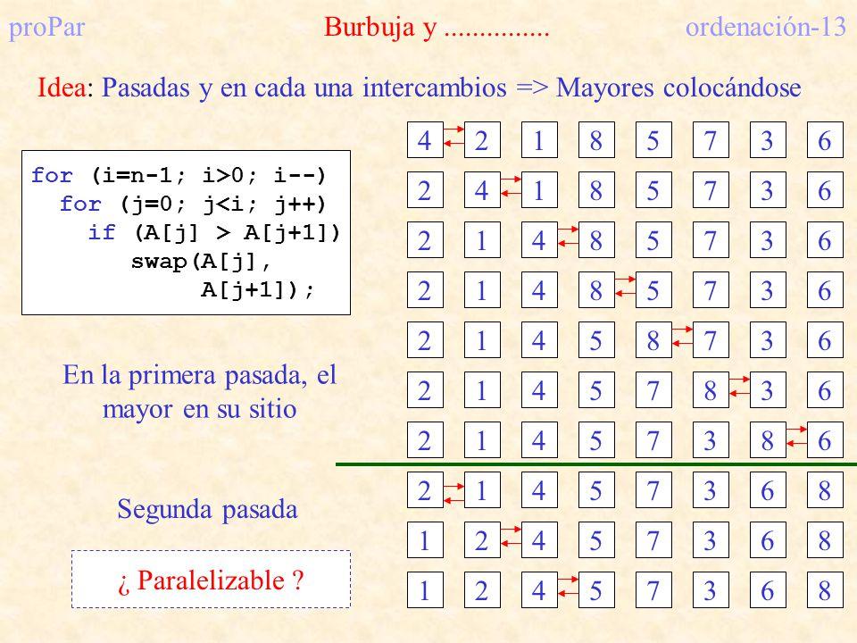 proParBurbuja y...............ordenación-13 Idea: Pasadas y en cada una intercambios => Mayores colocándose for (i=n-1; i>0; i--) for (j=0; j<i; j++)