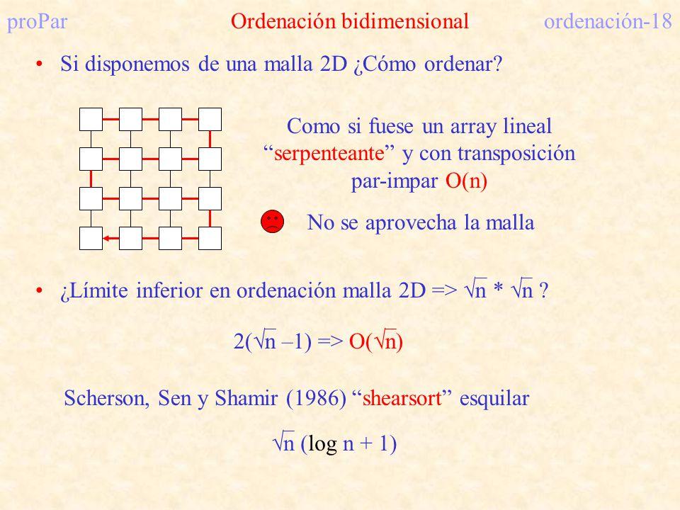 proPar Ordenación bidimensional ordenación-18 Si disponemos de una malla 2D ¿Cómo ordenar? Como si fuese un array linealserpenteante y con transposici