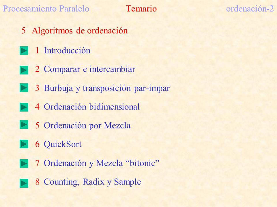 Procesamiento ParaleloTemarioordenación-2 5Algoritmos de ordenación 1Introducción 2Comparar e intercambiar 3Burbuja y transposición par-impar 4Ordenac