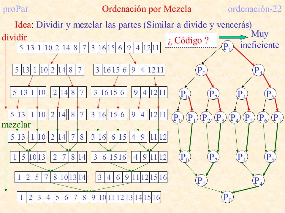 proPar Ordenación por Mezcla ordenación-22 ¿ Código ? P0P0 P1P1 P0P0 P3P3 P2P2 P5P5 P4P4 P7P7 P6P6 P0P0 P4P4 P0P0 P2P2 P4P4 P6P6 P0P0 P2P2 P4P4 P6P6 P