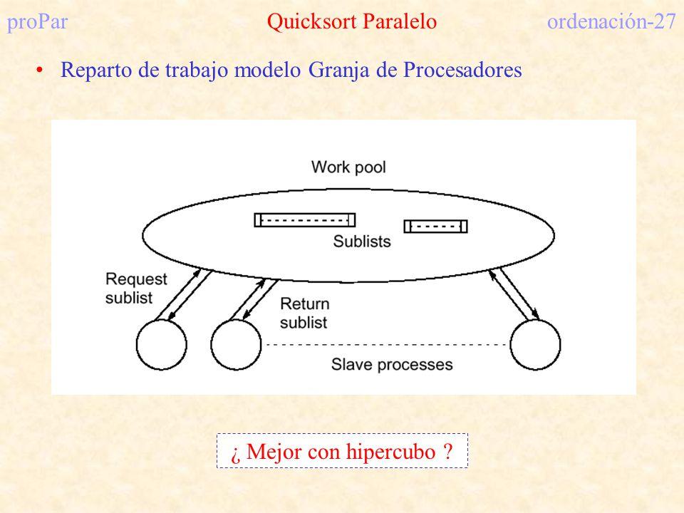 proPar Quicksort Paralelo ordenación-27 Reparto de trabajo modelo Granja de Procesadores ¿ Mejor con hipercubo ?