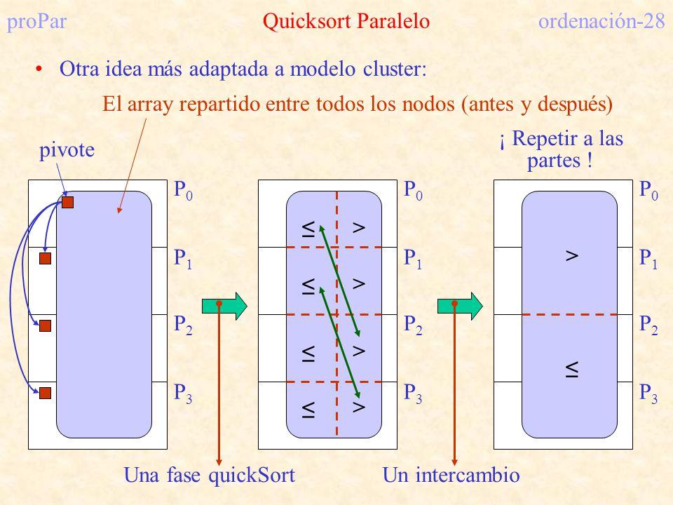 P0P0 P1P1 P2P2 P3P3 Una fase quickSort proPar Quicksort Paralelo ordenación-28 Otra idea más adaptada a modelo cluster: El array repartido entre todos