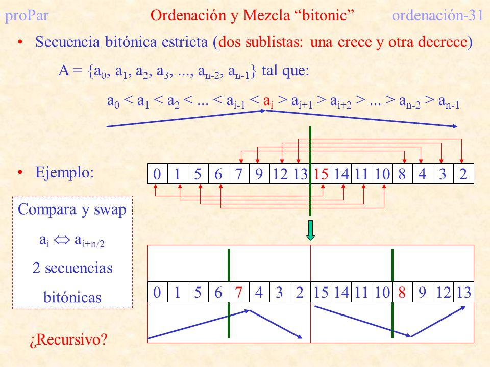 proPar Ordenación y Mezcla bitonic ordenación-31 Secuencia bitónica estricta (dos sublistas: una crece y otra decrece) A = {a 0, a 1, a 2, a 3,..., a