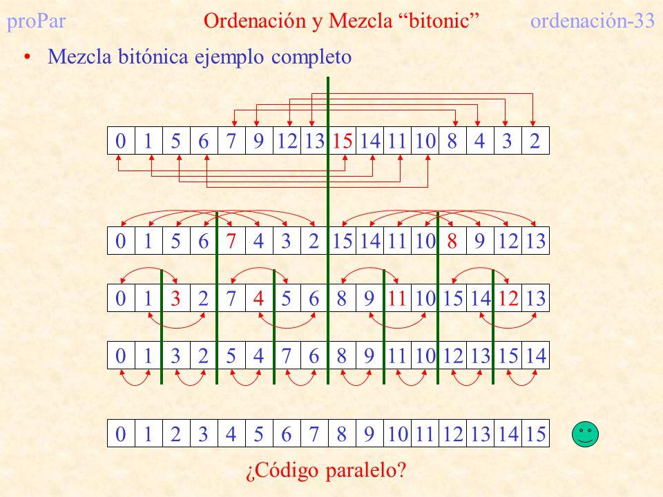 proPar Ordenación y Mezcla bitonic ordenación-33 Mezcla bitónica ejemplo completo 0156791213151411108432 015674321514111089121301327456891110151412130