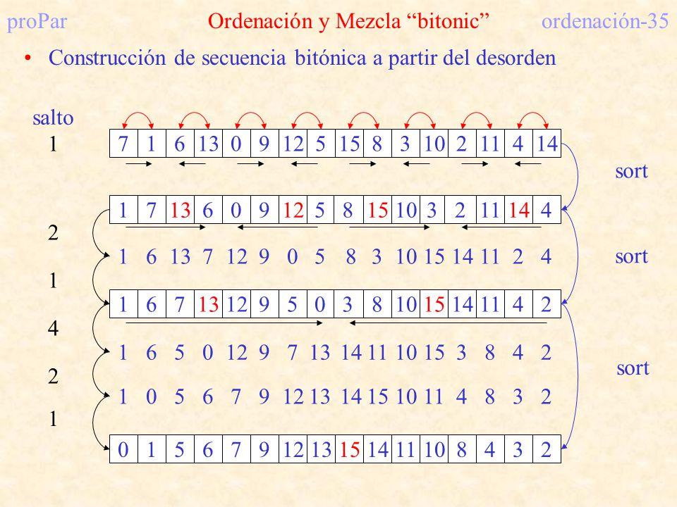 proPar Ordenación y Mezcla bitonic ordenación-35 Construcción de secuencia bitónica a partir del desorden 7161309125158310211414 171360912581510321114