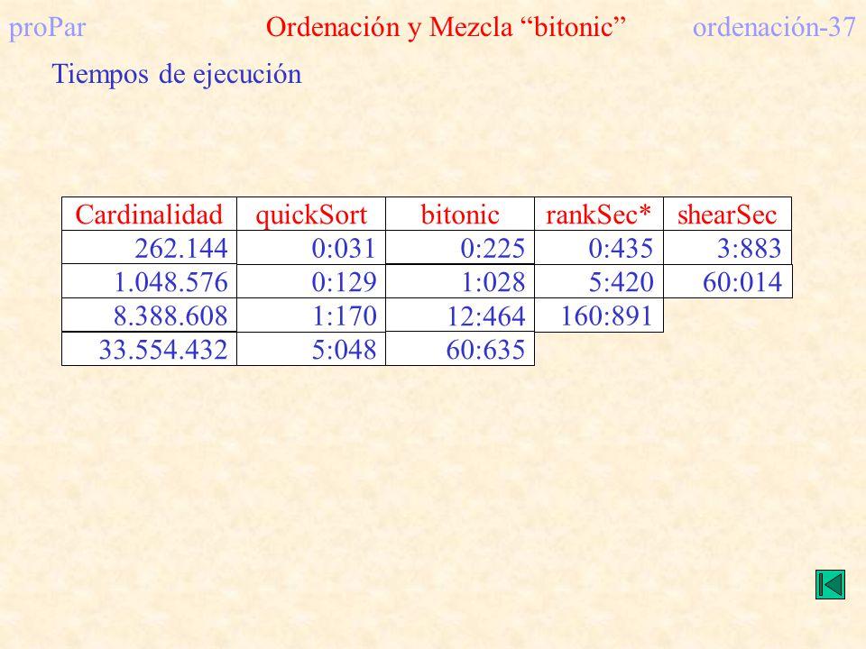 proPar Ordenación y Mezcla bitonic ordenación-37 Tiempos de ejecución CardinalidadquickSort 262.144 1.048.576 8.388.608 33.554.432 0:031 0:129 1:170 5