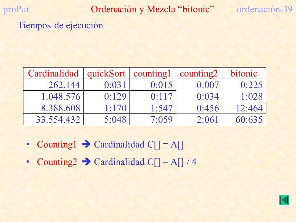 proPar Ordenación y Mezcla bitonic ordenación-39 Tiempos de ejecución bitonic 0:225 1:028 12:464 60:635 CardinalidadquickSort 262.144 1.048.576 8.388.