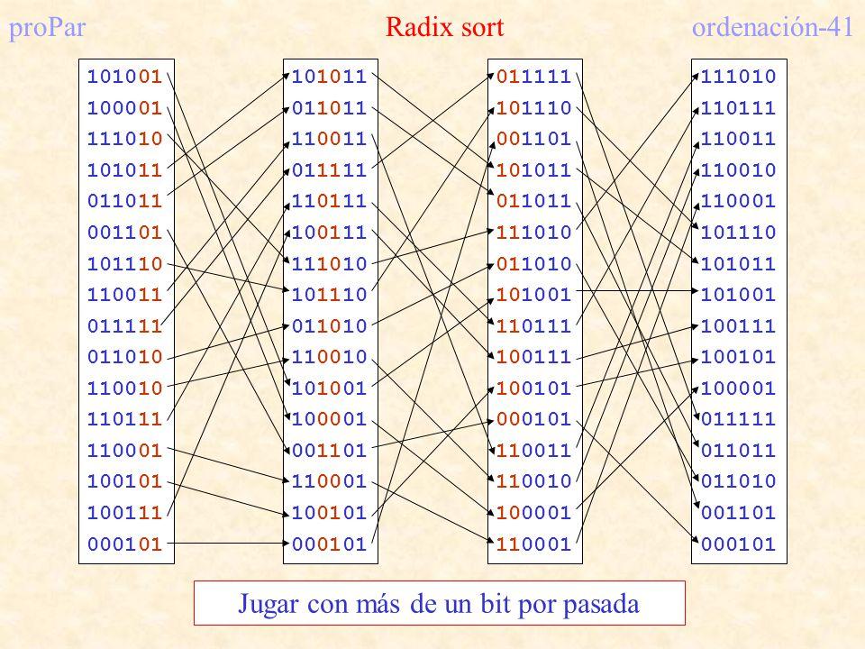 proPar Radix sort ordenación-41 Jugar con más de un bit por pasada 101001 100001 111010 101011 011011 001101 101110 110011 011111 011010 110010 110111