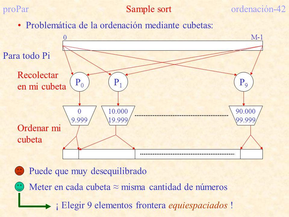 0 10.000 19.999 0 9.999 90.000 99.999 M-1 P0P0 P1P1 P9P9 proPar Sample sort ordenación-42 Ordenar mi cubeta Recolectar en mi cubeta Para todo Pi Probl