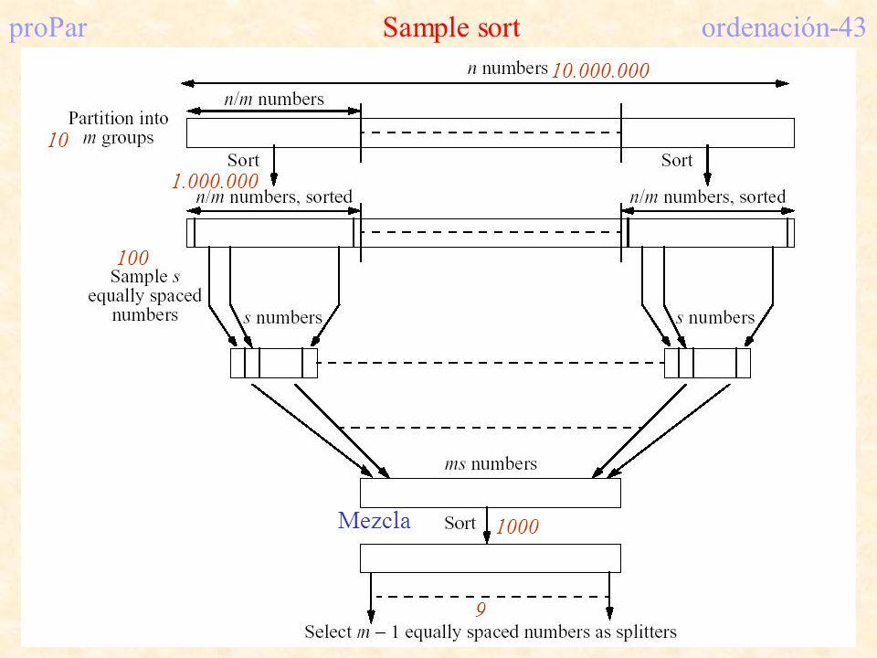 proPar Sample sort ordenación-43 10 10.000.000 1.000.000 100 1000 9 Mezcla