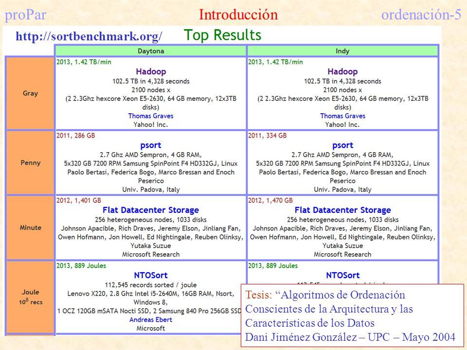 proParIntroducciónordenación-5 http://sortbenchmark.org/ Tesis: Algoritmos de Ordenación Conscientes de la Arquitectura y las Características de los D