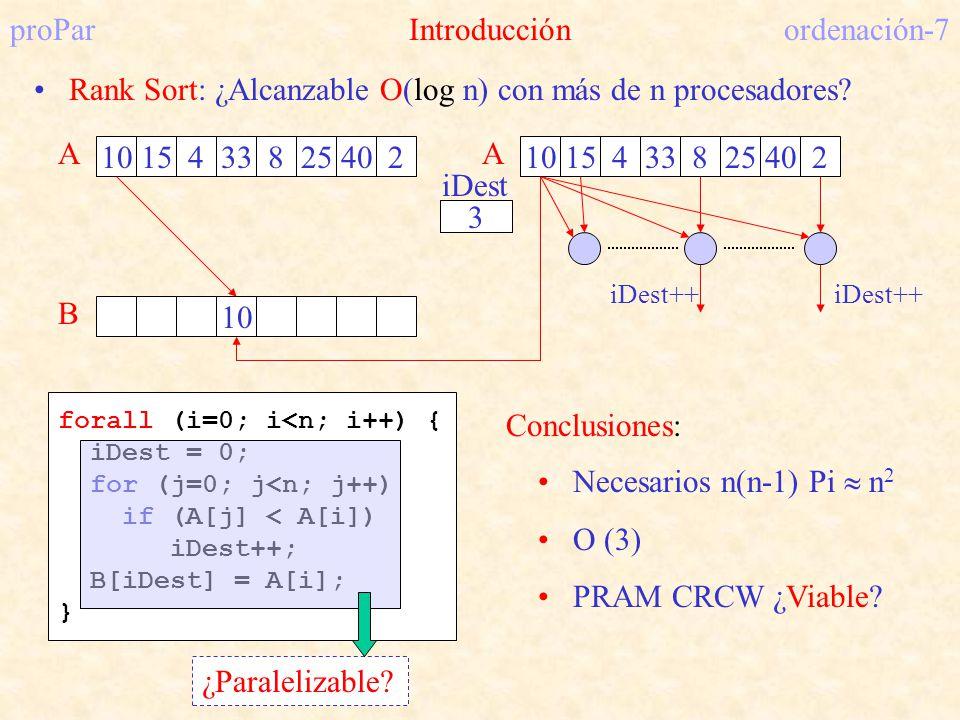 proParIntroducciónordenación-7 Rank Sort: ¿Alcanzable O(log n) con más de n procesadores? 1015433825402 A B 10 forall (i=0; i<n; i++) { iDest = 0; for