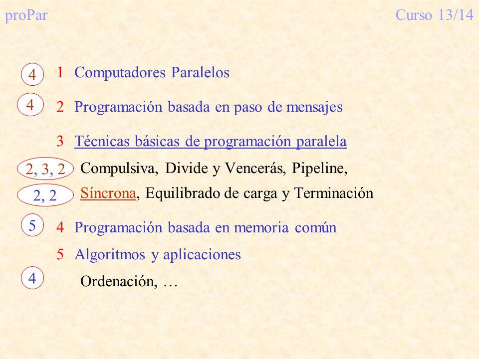 proParCurso 13/14 1Computadores Paralelos 2Programación basada en paso de mensajes 3Técnicas básicas de programación paralela Compulsiva, Divide y Vencerás, Pipeline, Síncrona, Equilibrado de carga y Terminación 4Programación basada en memoria común 5Algoritmos y aplicaciones Ordenación, … 4 4 2, 3, 2 2, 2 5 4