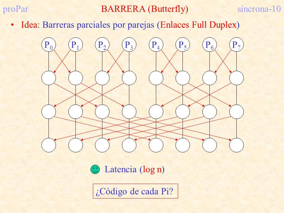 proParBARRERA (Butterfly)síncrona-10 Idea: Barreras parciales por parejas (Enlaces Full Duplex) P0P0 P1P1 P2P2 P3P3 P4P4 P5P5 P6P6 P7P7 Latencia (log n) ¿Código de cada Pi