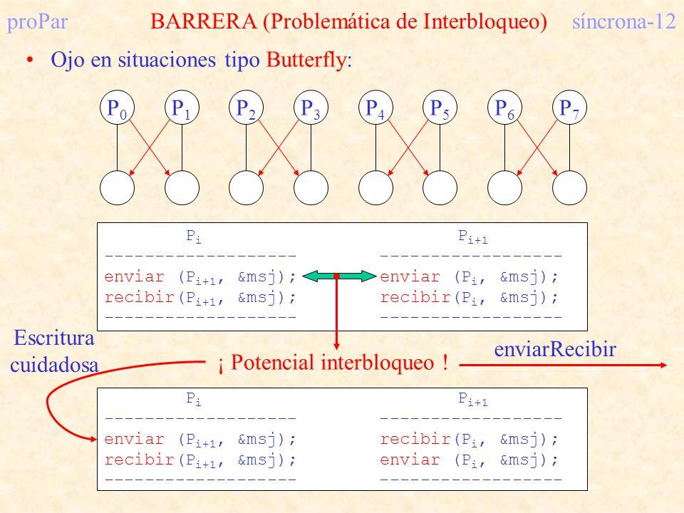 proParBARRERA (Problemática de Interbloqueo)síncrona-12 Ojo en situaciones tipo Butterfly: P0P0 P1P1 P2P2 P3P3 P4P4 P5P5 P6P6 P7P7 P i P i+1 ---------