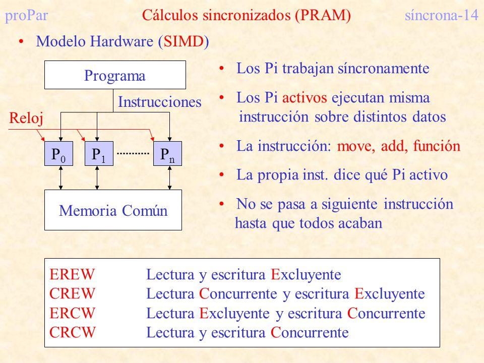 proParCálculos sincronizados (PRAM)síncrona-14 Modelo Hardware (SIMD) Programa P0P0 P1P1 PnPn Reloj Instrucciones Memoria Común Los Pi trabajan síncro