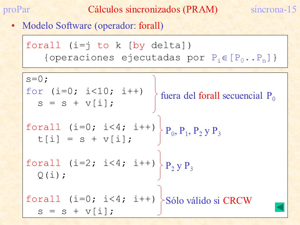 proParCálculos sincronizados (PRAM)síncrona-15 Modelo Software (operador: forall) forall (i=j to k [by delta]) {operaciones ejecutadas por P i [P 0..P n ]} s=0; for (i=0; i<10; i++) s = s + v[i]; forall (i=0; i<4; i++) t[i] = s + v[i]; forall (i=2; i<4; i++) Q(i); forall (i=0; i<4; i++) s = s + v[i]; fuera del forall secuencial P 0 P 0, P 1, P 2 y P 3 P 2 y P 3 Sólo válido si CRCW