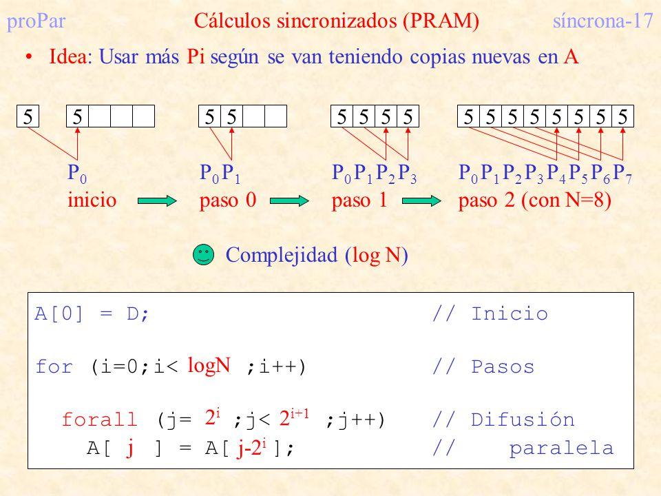 proParCálculos sincronizados (PRAM)síncrona-17 Idea: Usar más Pi según se van teniendo copias nuevas en A 5 P0P0 inicio 55 P0P0 paso 0 5 P1P1 555 P0P0