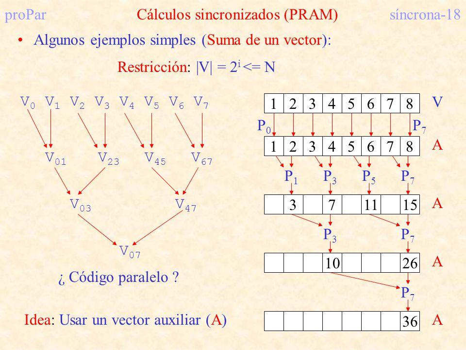 proParCálculos sincronizados (PRAM)síncrona-18 Algunos ejemplos simples (Suma de un vector):Restricción: |V| = 2 i <= N V 0 V 1 V 2 V 3 V 4 V 5 V 6 V 7 V 01 V 23 V 45 V 67 V 03 V 47 V 07 Idea: Usar un vector auxiliar (A) ¿ Código paralelo .