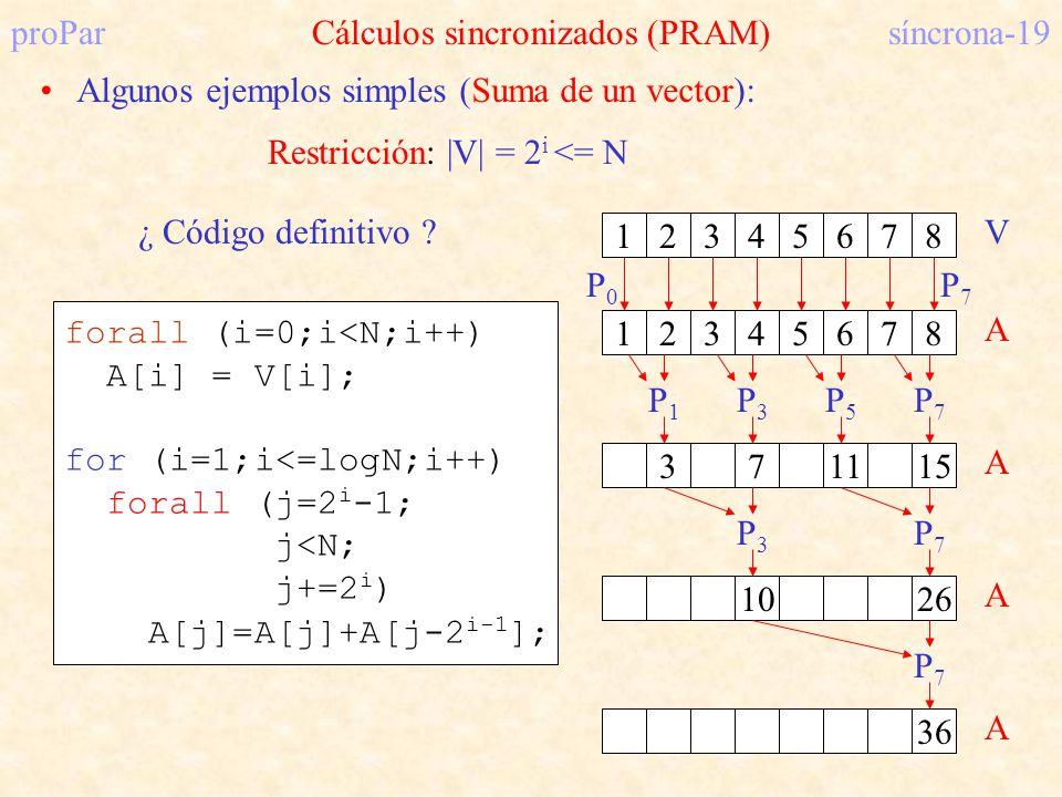 proParCálculos sincronizados (PRAM)síncrona-19 Algunos ejemplos simples (Suma de un vector):Restricción: |V| = 2 i <= N 12345678 V 12345678 A P0P0 P7P7 3 711 15 A P1P1 P3P3 P5P5 P7P7 10 26 A P3P3 P7P7 36 A P7P7 forall (i=0;i<N;i++) A[i] = V[i]; for (i=1;i<=logN;i++) forall (j=2 i -1; j<N; j+=2 i ) A[j]=A[j]+A[j-2 i-1 ]; ¿ Código definitivo