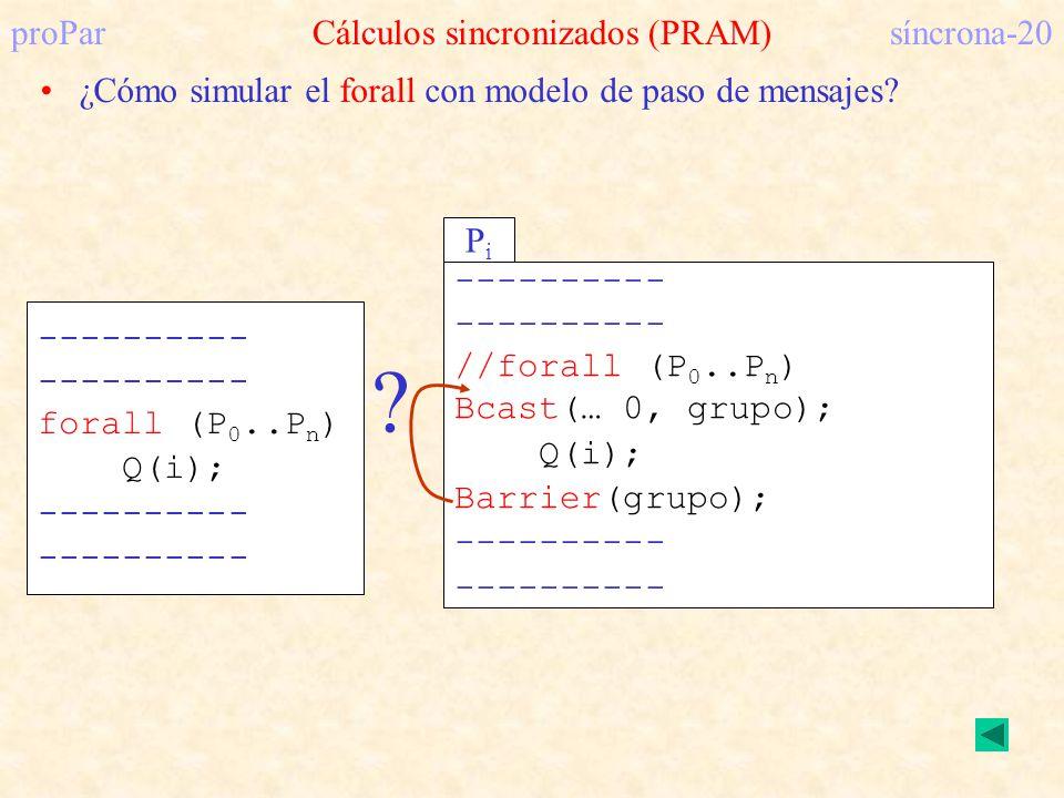 proParCálculos sincronizados (PRAM)síncrona-20 ¿Cómo simular el forall con modelo de paso de mensajes? ---------- forall (P 0..P n ) Q(i); ----------