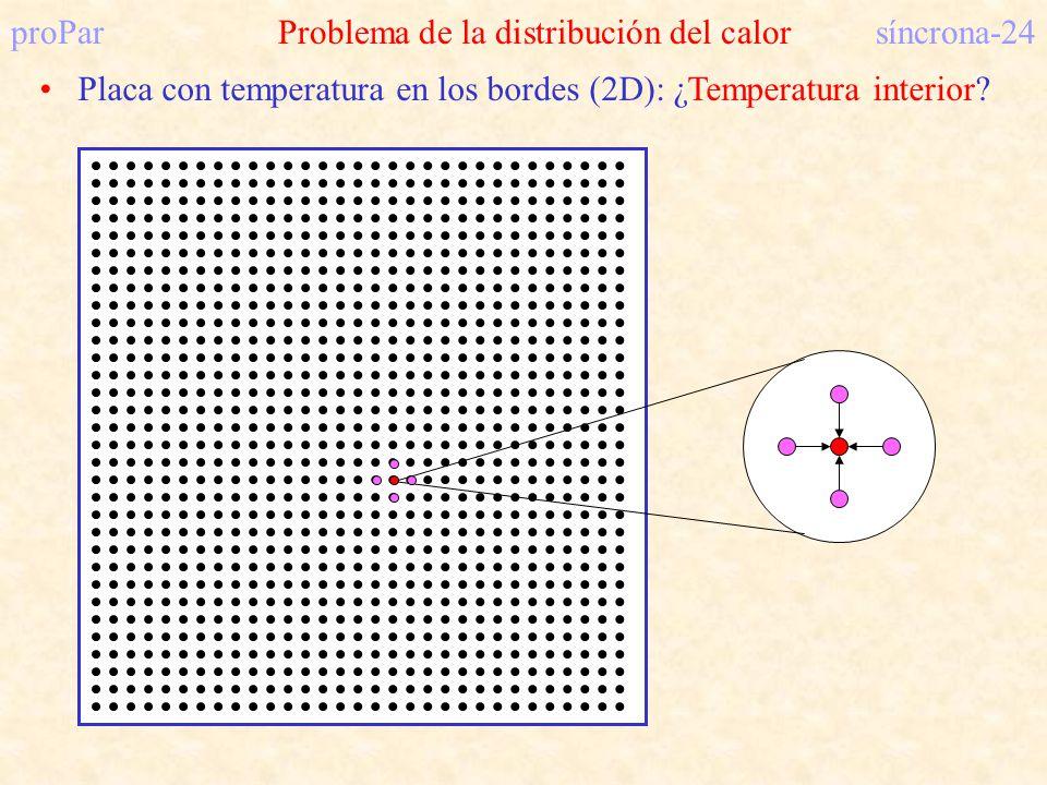 proParProblema de la distribución del calorsíncrona-24 Placa con temperatura en los bordes (2D): ¿Temperatura interior