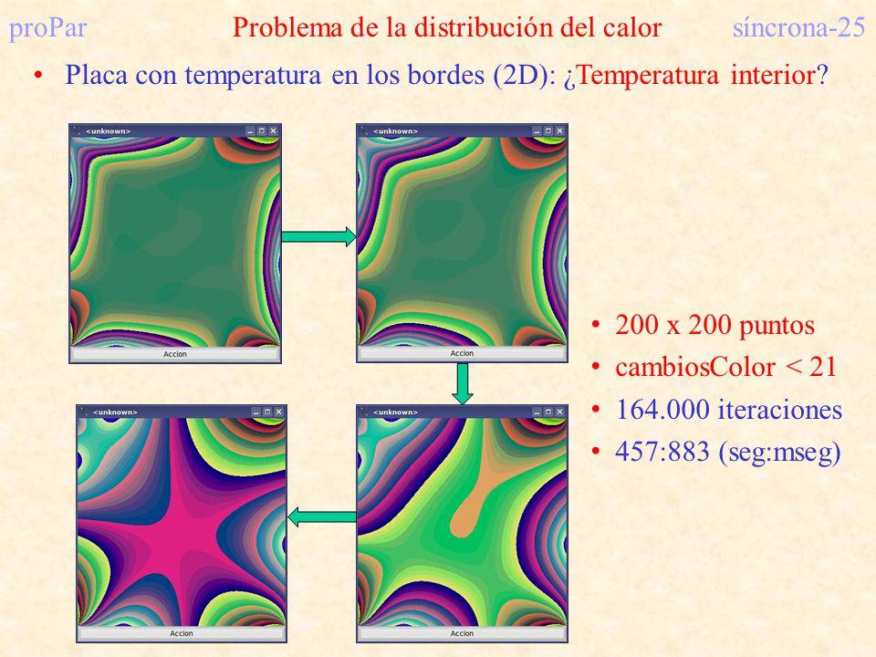 proParProblema de la distribución del calorsíncrona-25 Placa con temperatura en los bordes (2D): ¿Temperatura interior.