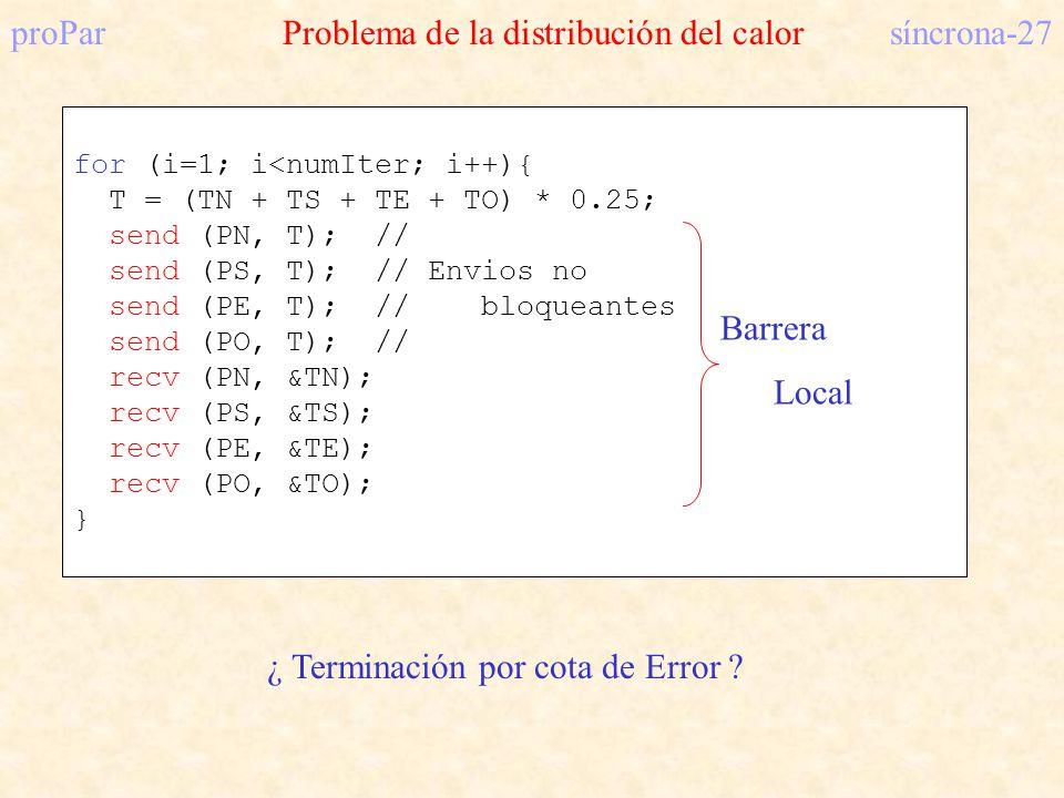 proParProblema de la distribución del calorsíncrona-27 for (i=1; i<numIter; i++){ T = (TN + TS + TE + TO) * 0.25; send (PN, T); // send (PS, T); // Envios no send (PE, T); // bloqueantes send (PO, T); // recv (PN, &TN); recv (PS, &TS); recv (PE, &TE); recv (PO, &TO); } Barrera Local ¿ Terminación por cota de Error