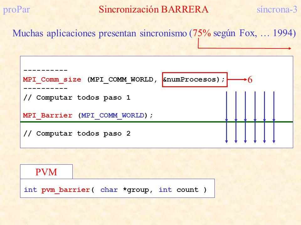 proParSincronización BARRERAsíncrona-3 Muchas aplicaciones presentan sincronismo ---------- MPI_Comm_size (MPI_COMM_WORLD, &numProcesos); ---------- // Computar todos paso 1 MPI_Barrier (MPI_COMM_WORLD); // Computar todos paso 2 6 int pvm_barrier( char *group, int count ) PVM (75% según Fox, … 1994)
