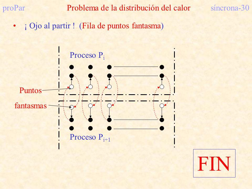 proParProblema de la distribución del calorsíncrona-30 ¡ Ojo al partir ! (Fila de puntos fantasma) Proceso P i Proceso P i+1 Puntos fantasmas FIN