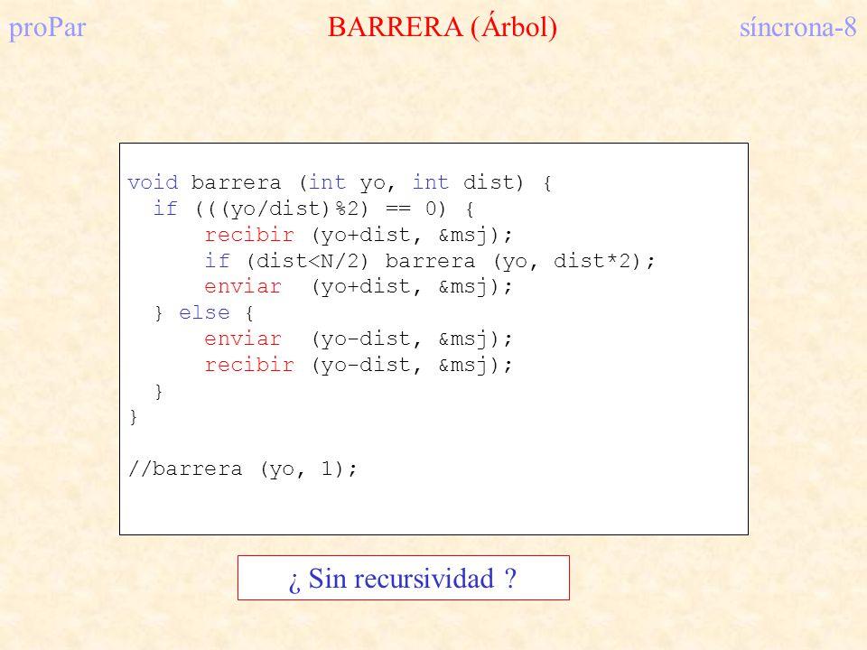 proParBARRERA (Árbol)síncrona-8 void barrera (int yo, int dist) { if (((yo/dist)%2) == 0) { recibir (yo+dist, &msj); if (dist<N/2) barrera (yo, dist*2); enviar (yo+dist, &msj); } else { enviar (yo-dist, &msj); recibir (yo-dist, &msj); } //barrera (yo, 1); ¿ Sin recursividad