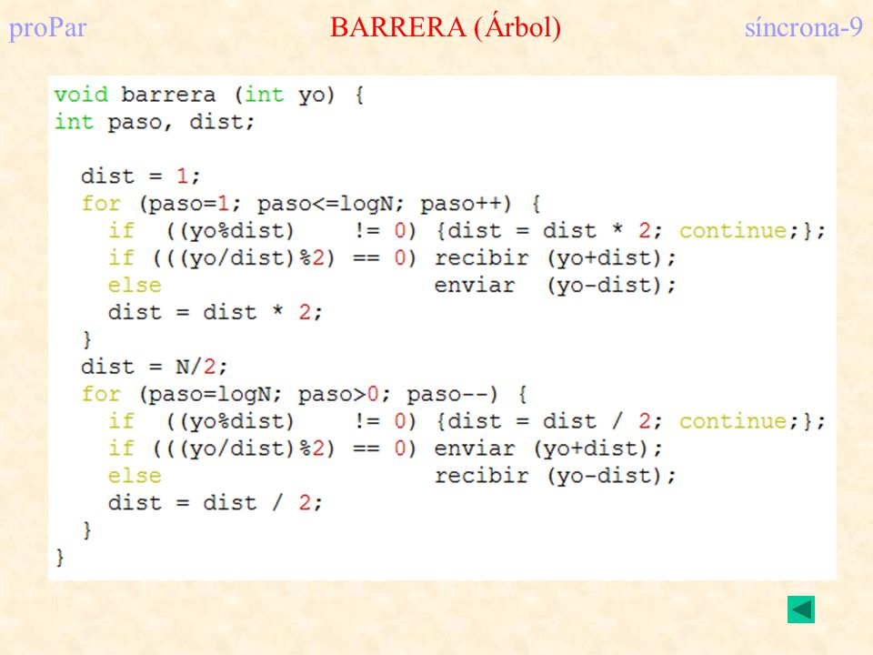 proParBARRERA (Butterfly)síncrona-10 Idea: Barreras parciales por parejas (Enlaces Full Duplex) P0P0 P1P1 P2P2 P3P3 P4P4 P5P5 P6P6 P7P7 Latencia (log n) ¿Código de cada Pi?