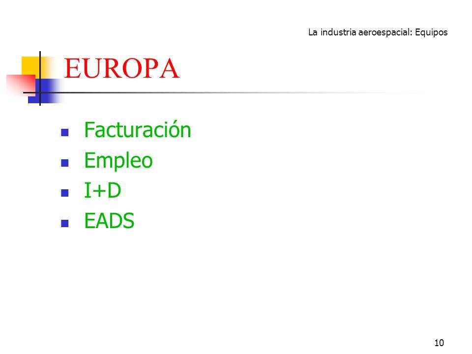 La industria aeroespacial: Equipos 10 EUROPA Facturación Empleo I+D EADS