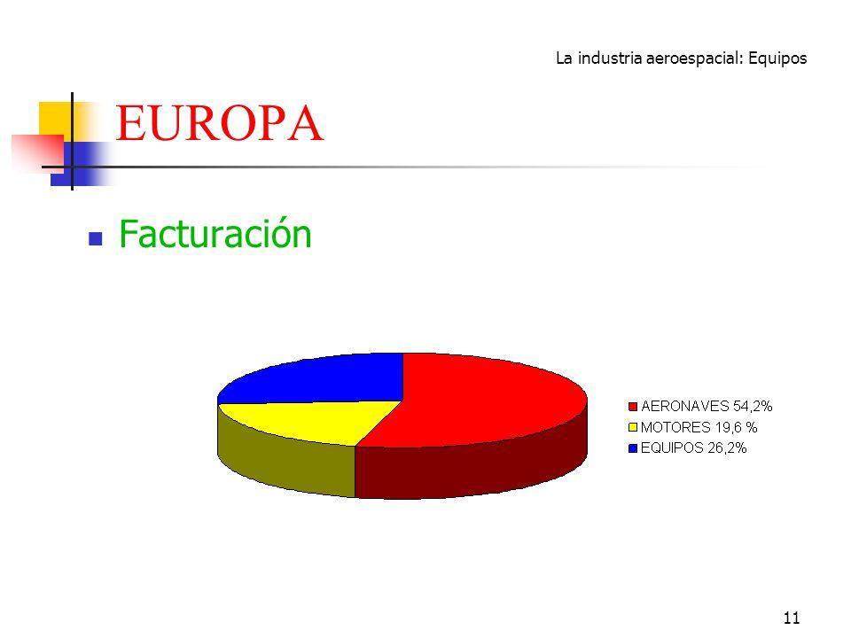 La industria aeroespacial: Equipos 11 EUROPA Facturación
