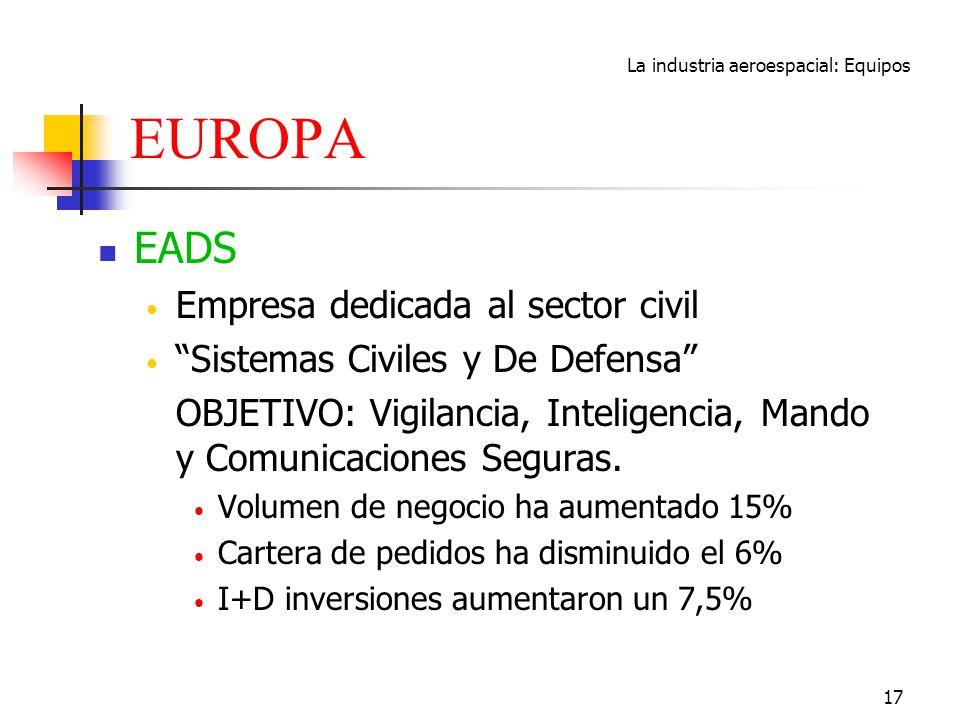 La industria aeroespacial: Equipos 17 EUROPA EADS Empresa dedicada al sector civil Sistemas Civiles y De Defensa OBJETIVO: Vigilancia, Inteligencia, M