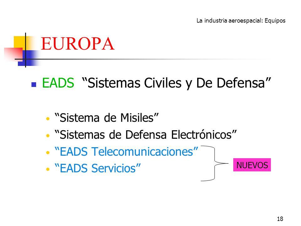 La industria aeroespacial: Equipos 18 EUROPA EADS Sistemas Civiles y De Defensa Sistema de Misiles Sistemas de Defensa Electrónicos EADS Telecomunicac