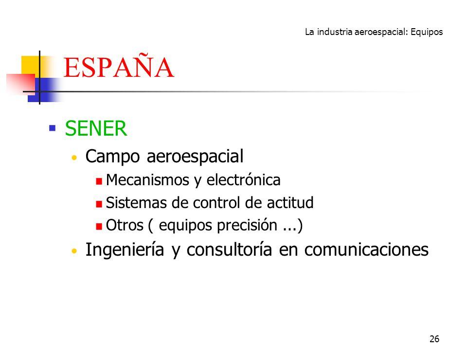 La industria aeroespacial: Equipos 26 ESPAÑA SENER Campo aeroespacial Mecanismos y electrónica Sistemas de control de actitud Otros ( equipos precisió