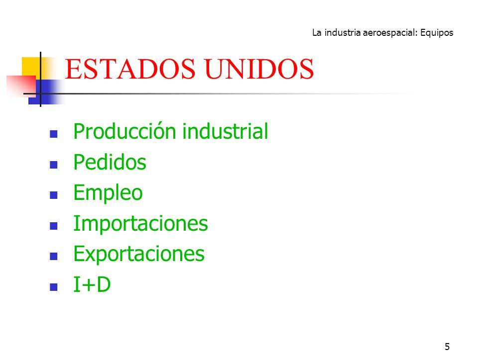 La industria aeroespacial: Equipos 5 ESTADOS UNIDOS Producción industrial Pedidos Empleo Importaciones Exportaciones I+D