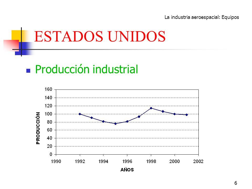 La industria aeroespacial: Equipos 6 ESTADOS UNIDOS Producción industrial