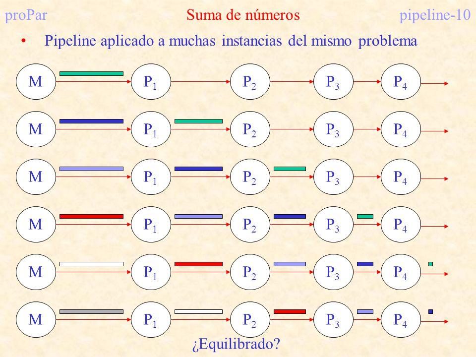 proParSuma de númerospipeline-10 Pipeline aplicado a muchas instancias del mismo problema MP1P1 P2P2 P3P3 P4P4 MP1P1 P2P2 P3P3 P4P4 MP1P1 P2P2 P3P3 P4