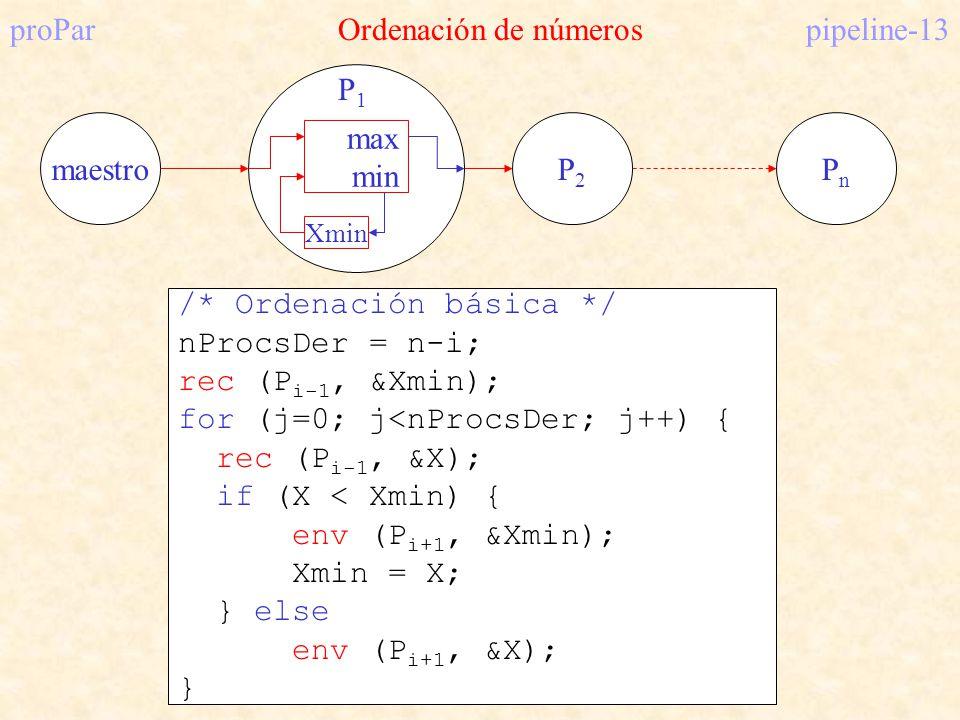 proParOrdenación de númerospipeline-13 Xmin max min maestro P1P1 P2P2 PnPn /* Ordenación básica */ nProcsDer = n-i; rec (P i-1, &Xmin); for (j=0; j<nP