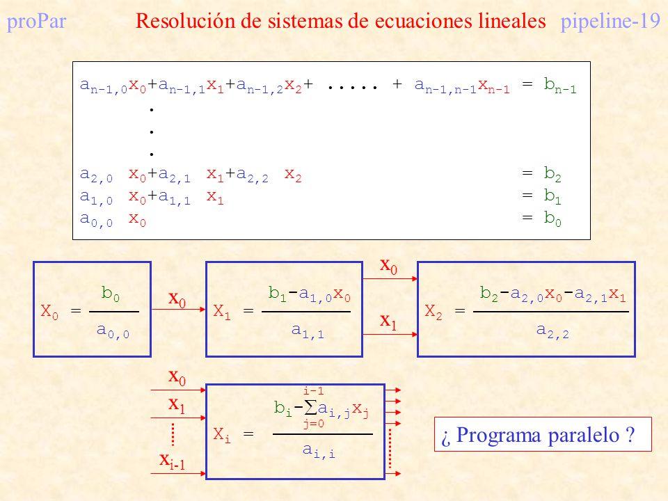 proParResolución de sistemas de ecuaciones linealespipeline-19 a n-1,0 x 0 +a n-1,1 x 1 +a n-1,2 x 2 +..... + a n-1,n-1 x n-1 = b n-1. a 2,0 x 0 +a 2,