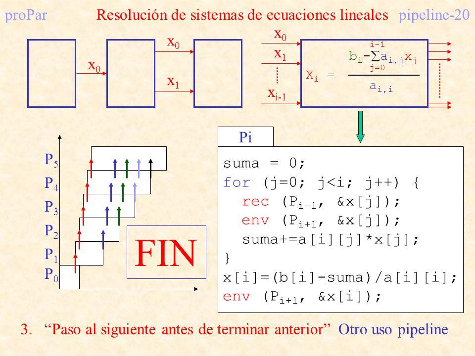 proParResolución de sistemas de ecuaciones linealespipeline-20 i-1 b i - a i,j x j j=0 X i = a i,i x0x0 x1x1 x0x0 x1x1 x0x0 x i-1 suma = 0; for (j=0;