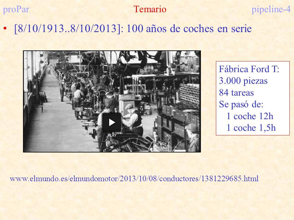 proParTemariopipeline-4 [8/10/1913..8/10/2013]: 100 años de coches en serie Fábrica Ford T: 3.000 piezas 84 tareas Se pasó de: 1 coche 12h 1 coche 1,5