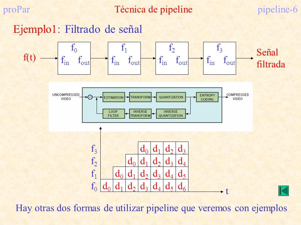 proParTécnica de pipelinepipeline-6 Ejemplo1: Filtrado de señal f0f0 f in f out f1f1 f3f3 f2f2 f(t) Señal filtrada d0d0 d1d1 d0d0 d1d1 d0d0 d2d2 d1d1