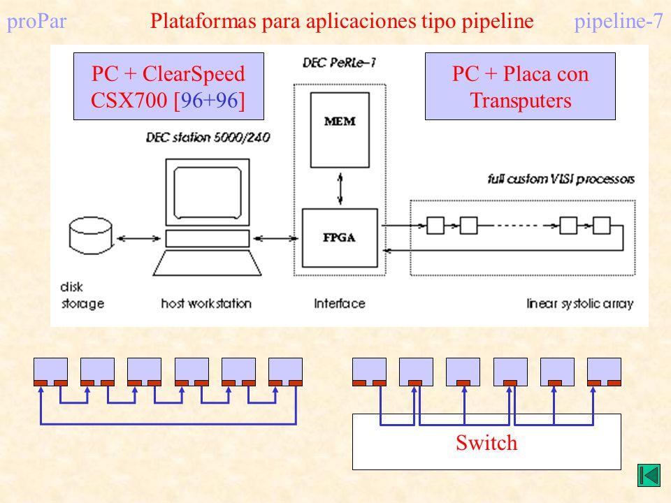proParPlataformas para aplicaciones tipo pipelinepipeline-7 PC + Placa con Transputers Switch PC + ClearSpeed CSX700 [96+96]