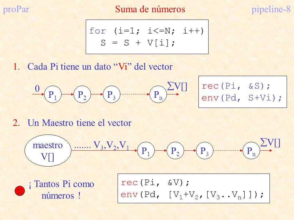proParSuma de númerospipeline-8 for (i=1; i<=N; i++) S = S + V[i]; P1P1 P2P2 P3P3 PnPn V[] 0 1.Cada Pi tiene un dato Vi del vector rec(Pi, &S); env(Pd
