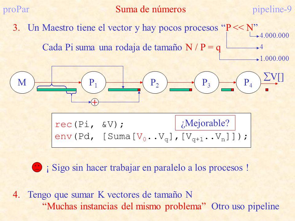 proParSuma de númerospipeline-9 3.Un Maestro tiene el vector y hay pocos procesos P << N rec(Pi, &V); env(Pd, [Suma[V 0..V q ],[V q+1..V n ]]); Cada P