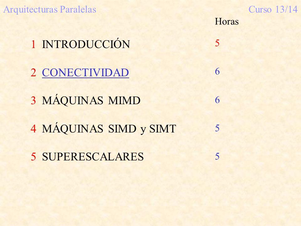 Arquitecturas ParalelasCurso 13/14 1INTRODUCCIÓN 2CONECTIVIDAD 3MÁQUINAS MIMD 4MÁQUINAS SIMD y SIMT 5SUPERESCALARES Horas 5 6 5